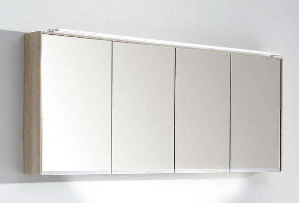 Thebalux spiegels en spiegelkasten - 2. Thebalux duurzame verlichting