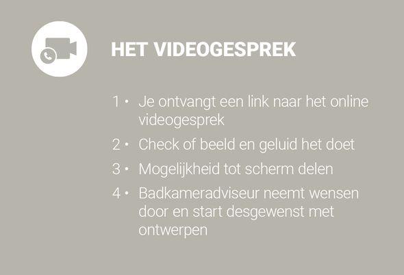 Uitleg videogesprek - Stap 2 Bereid je voor